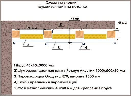 Схема установка